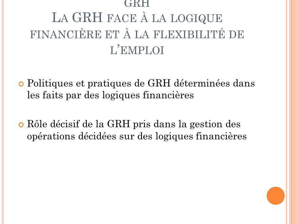 Enjeux et problématiques actuels de la GRH La GRH face à la logique financière et à la flexibilité de l'emploi
