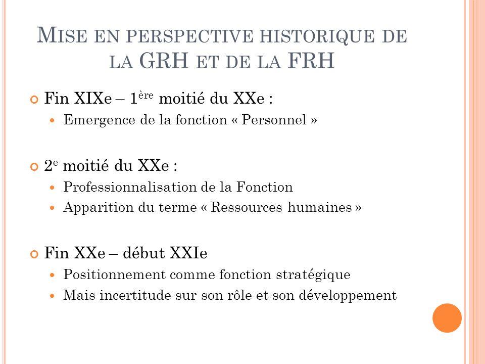 Mise en perspective historique de la GRH et de la FRH