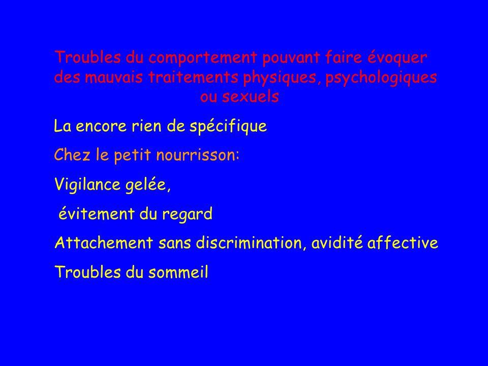 Troubles du comportement pouvant faire évoquer des mauvais traitements physiques, psychologiques ou sexuels
