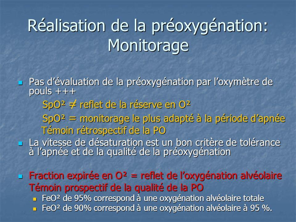 Réalisation de la préoxygénation: Monitorage