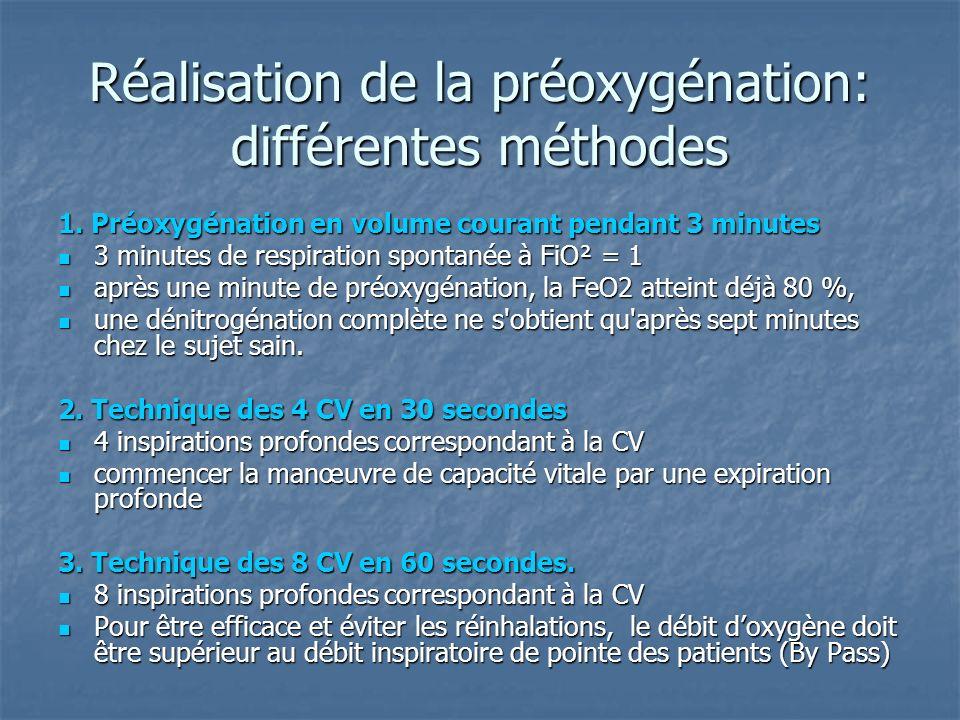 Réalisation de la préoxygénation: différentes méthodes