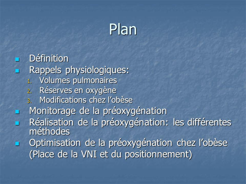 Plan Définition Rappels physiologiques: