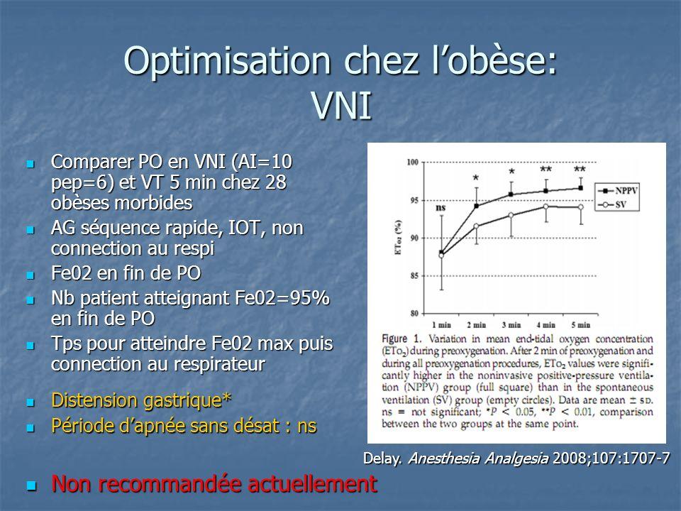 Optimisation chez l'obèse: VNI