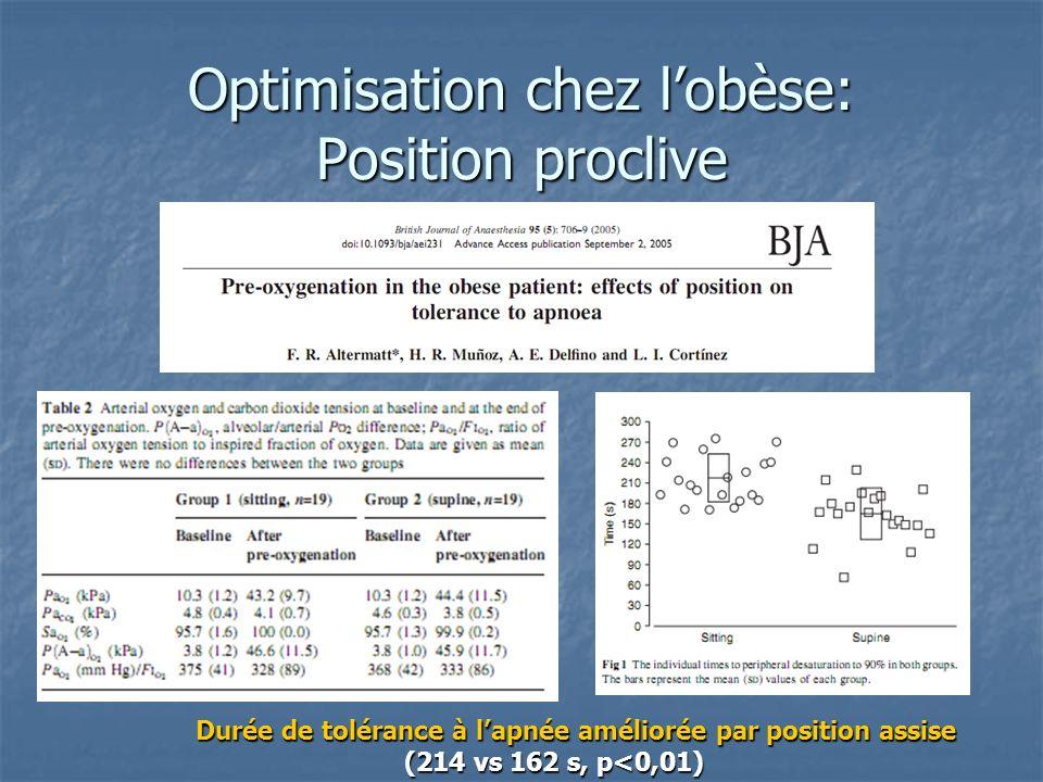 Optimisation chez l'obèse: Position proclive