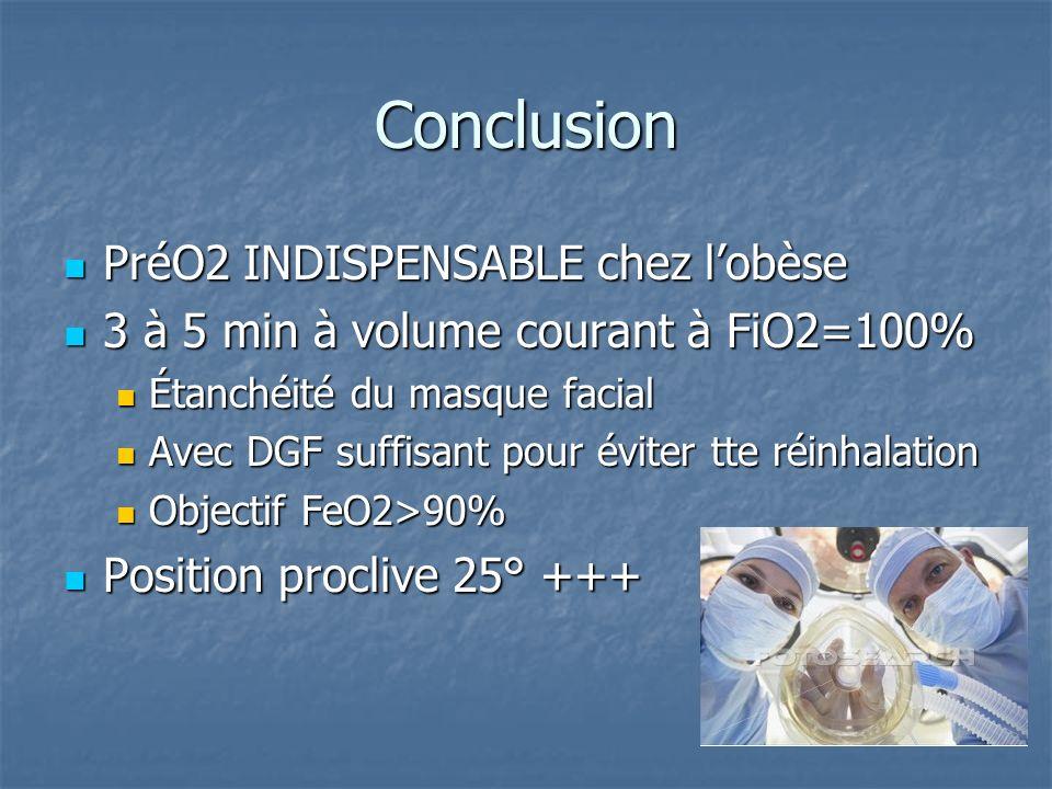 Conclusion PréO2 INDISPENSABLE chez l'obèse