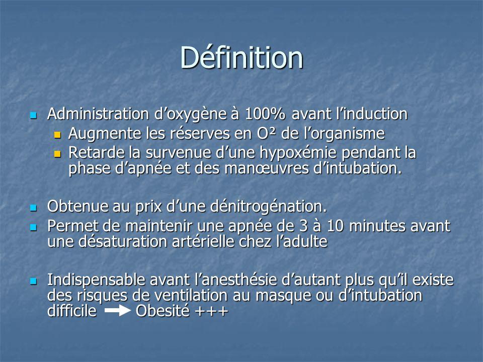 Définition Administration d'oxygène à 100% avant l'induction
