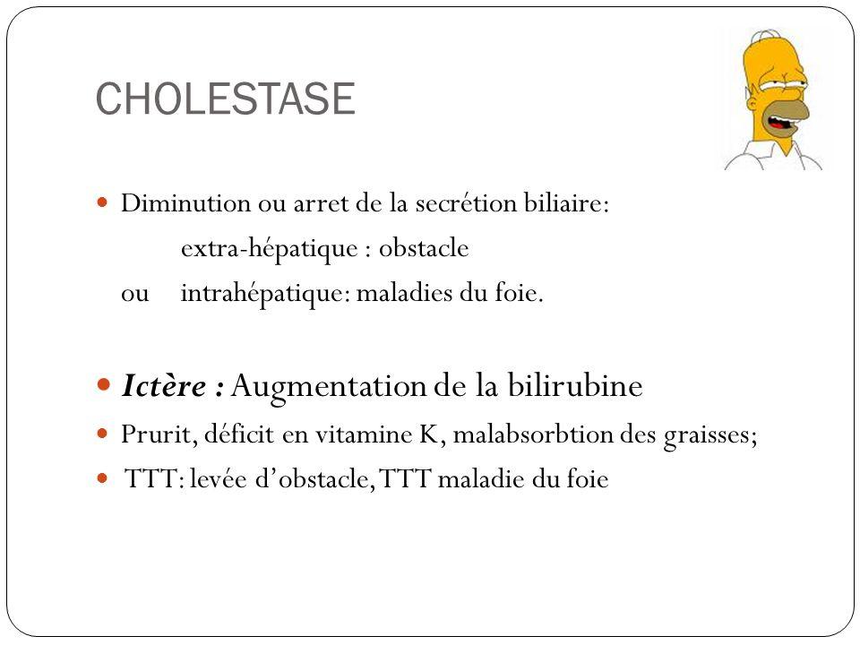 CHOLESTASE Ictère : Augmentation de la bilirubine
