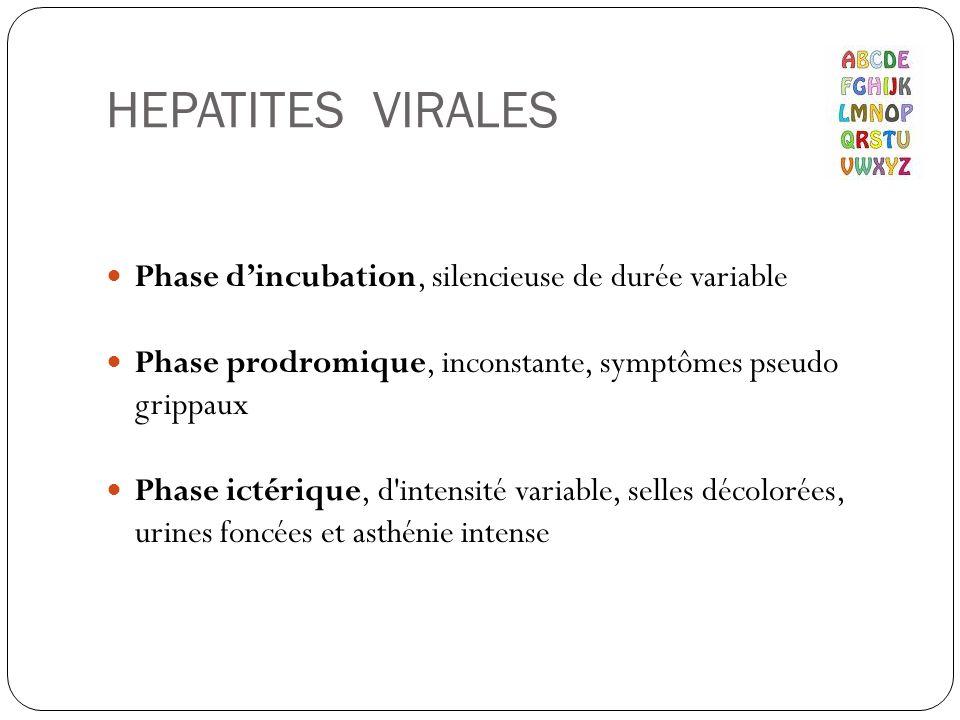 HEPATITES VIRALES Phase d'incubation, silencieuse de durée variable