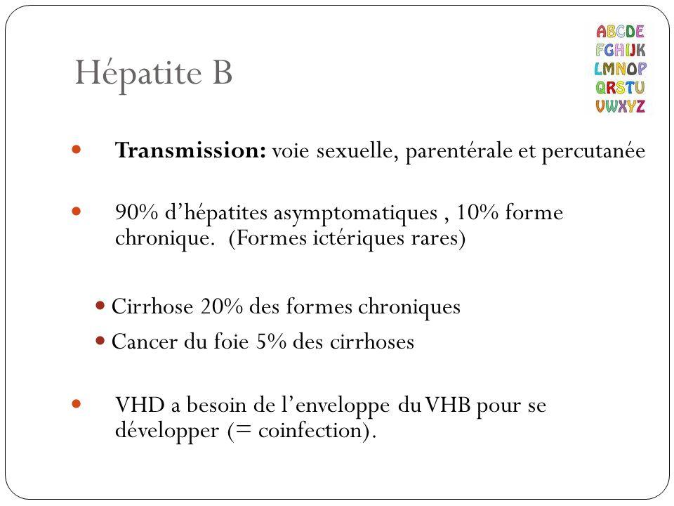 Hépatite B Transmission: voie sexuelle, parentérale et percutanée
