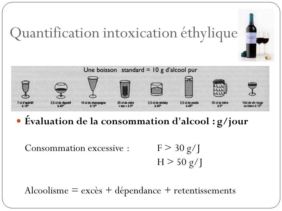 Quantification intoxication éthylique