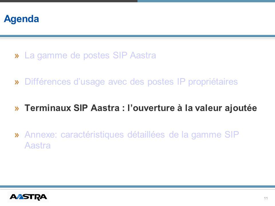 Agenda La gamme de postes SIP Aastra
