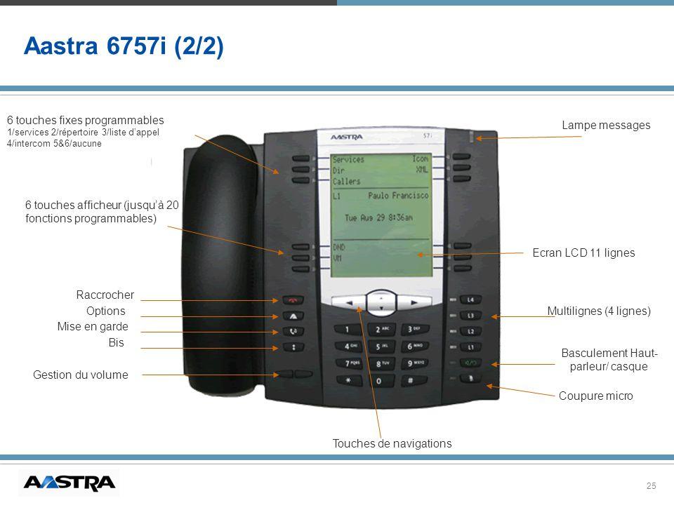 Aastra 6757i (2/2)6 touches fixes programmables 1/services 2/répertoire 3/liste d'appel 4/intercom 5&6/aucune.