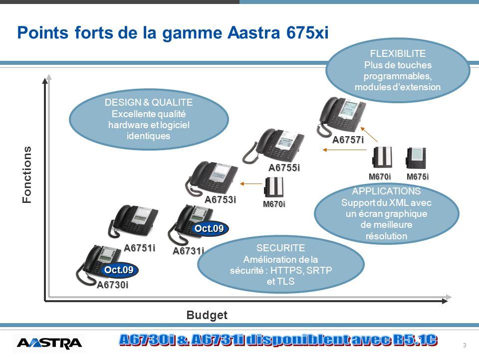 Points forts de la gamme Aastra 675xi