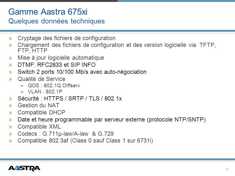 Gamme Aastra 675xi Quelques données techniques