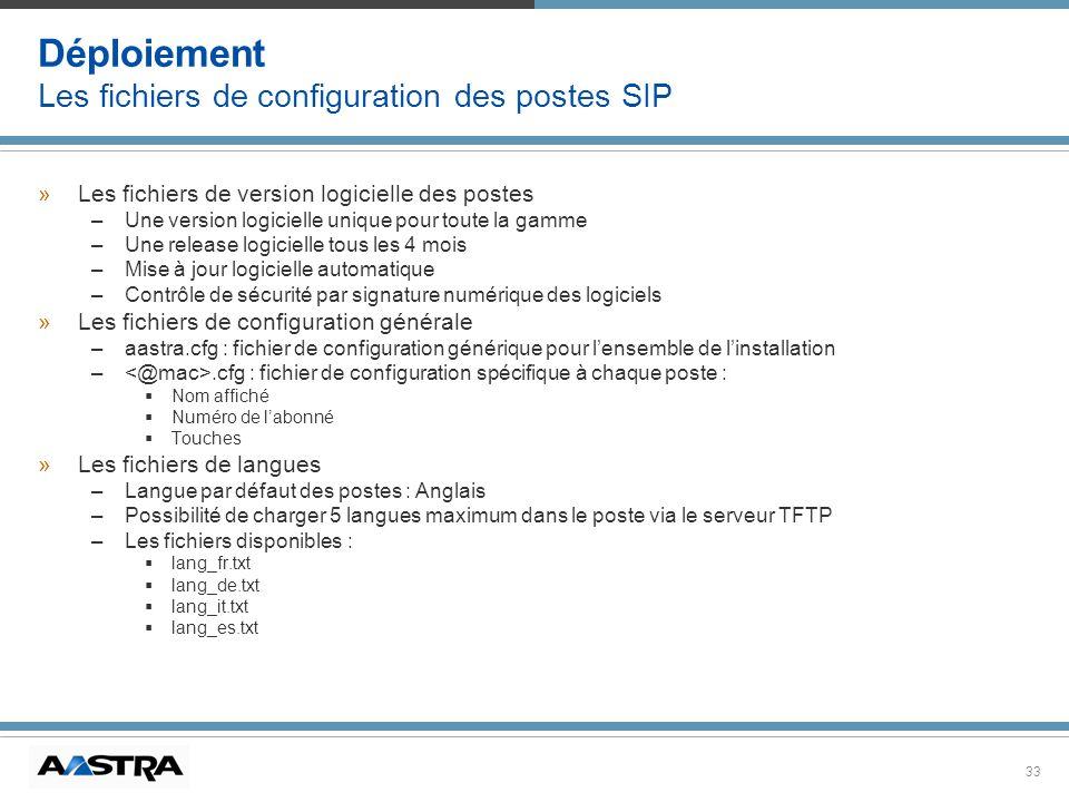 Déploiement Les fichiers de configuration des postes SIP