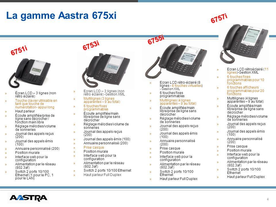 La gamme Aastra 675xi6757i. 6755i. 6753i. 6751i. Ecran LCD rétroéclairé (11 lignes)-Gestion XML. 6 touches fixes programmables pour 10 fonctions.