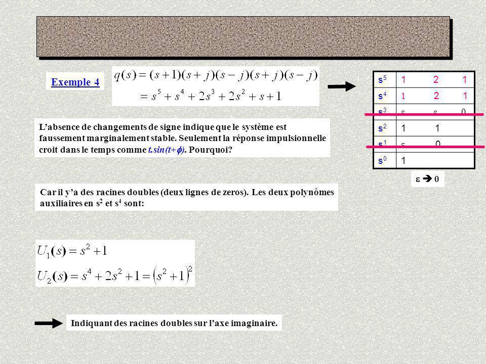 Exemple 4 s5. 1 2 1. s4. 1 2 1. s3. e e 0.