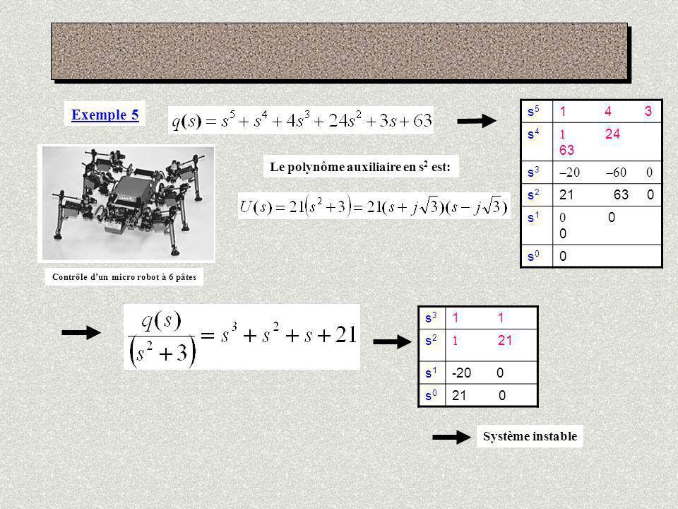 Exemple 5 s5. 1 4 3. s4. 1 24 63. s3. -20 -60 0.