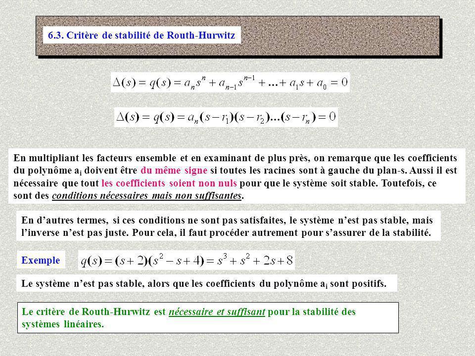 6.3. Critère de stabilité de Routh-Hurwitz