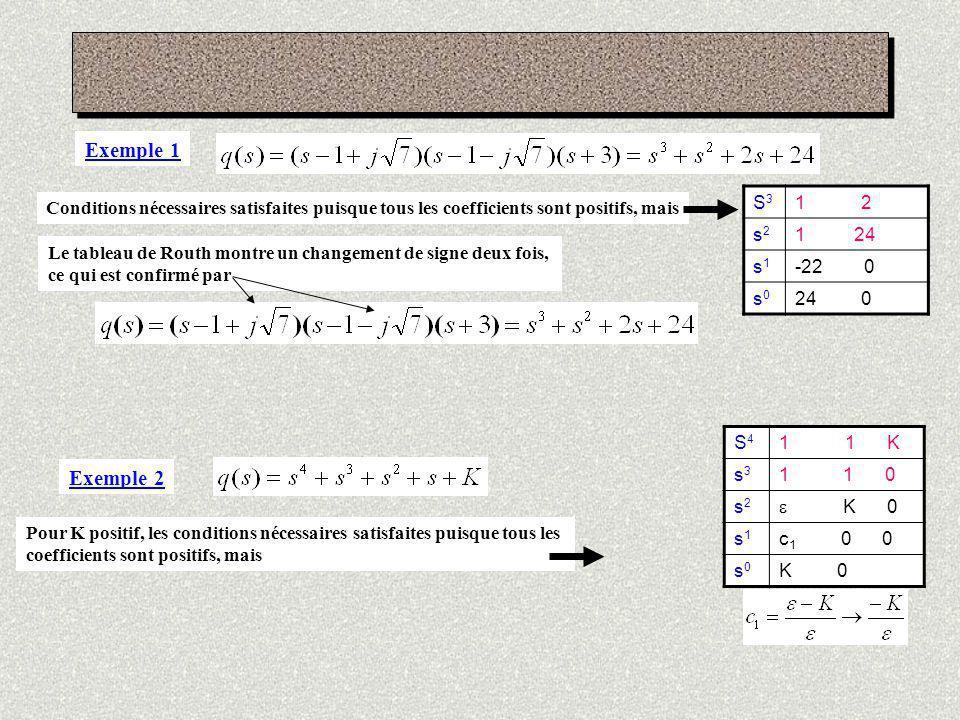 Exemple 1 S3. 1 2. s2. 1 24. s1. -22 0. s0. 24 0.