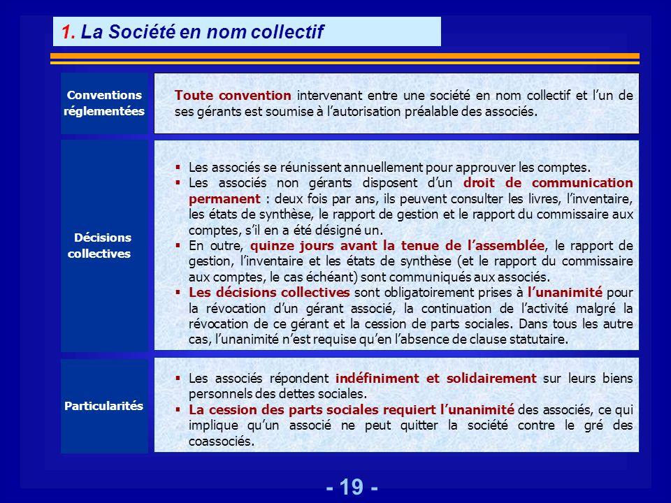 1. La Société en nom collectif
