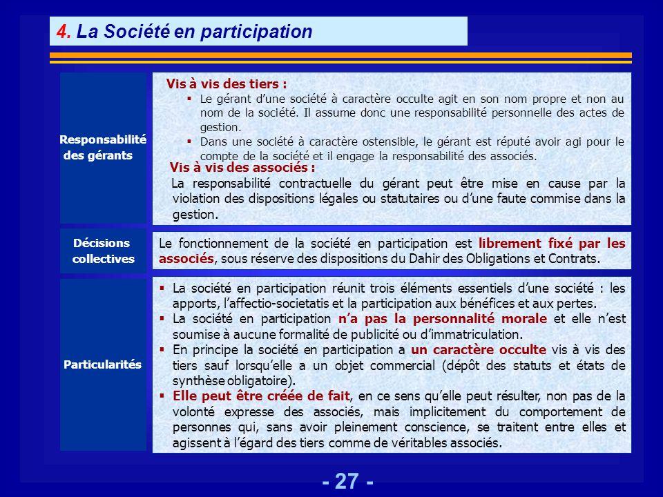 4. La Société en participation