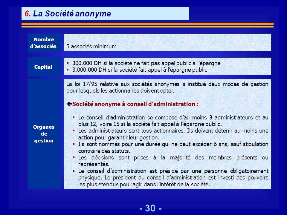 6. La Société anonyme 5 associés minimum