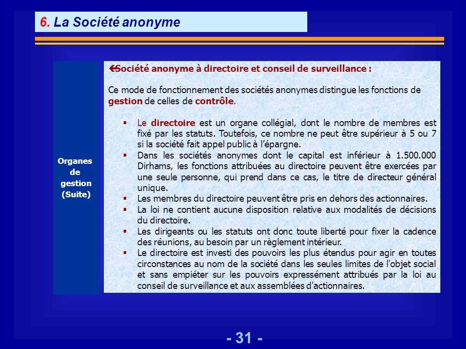 6. La Société anonyme Organes. de. gestion. (Suite) Société anonyme à directoire et conseil de surveillance :