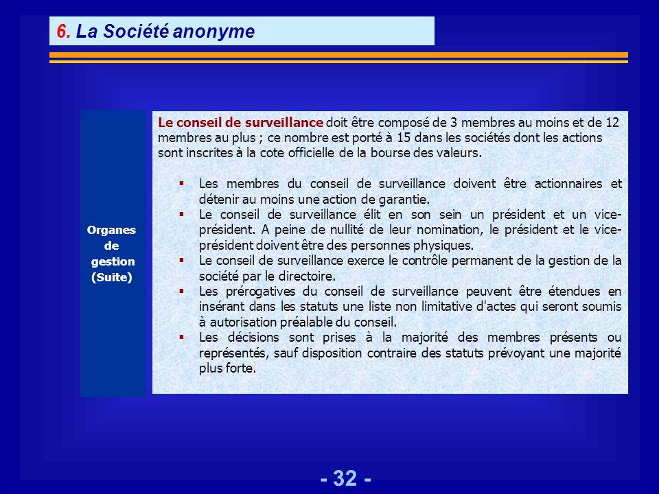6. La Société anonyme Organes. de. gestion. (Suite)
