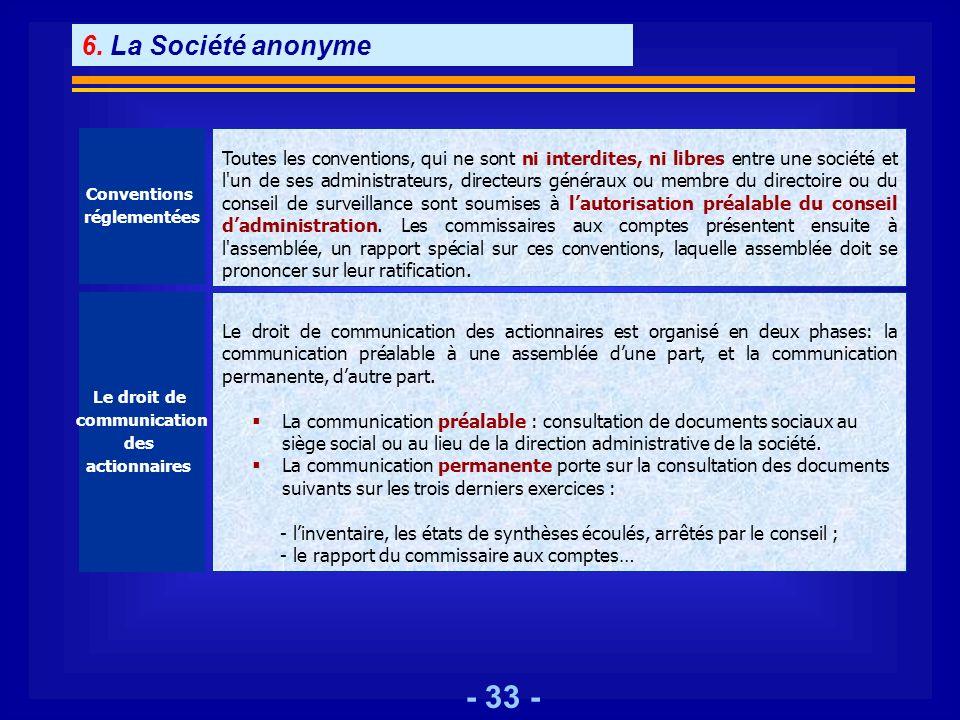 6. La Société anonyme Conventions. réglementées.