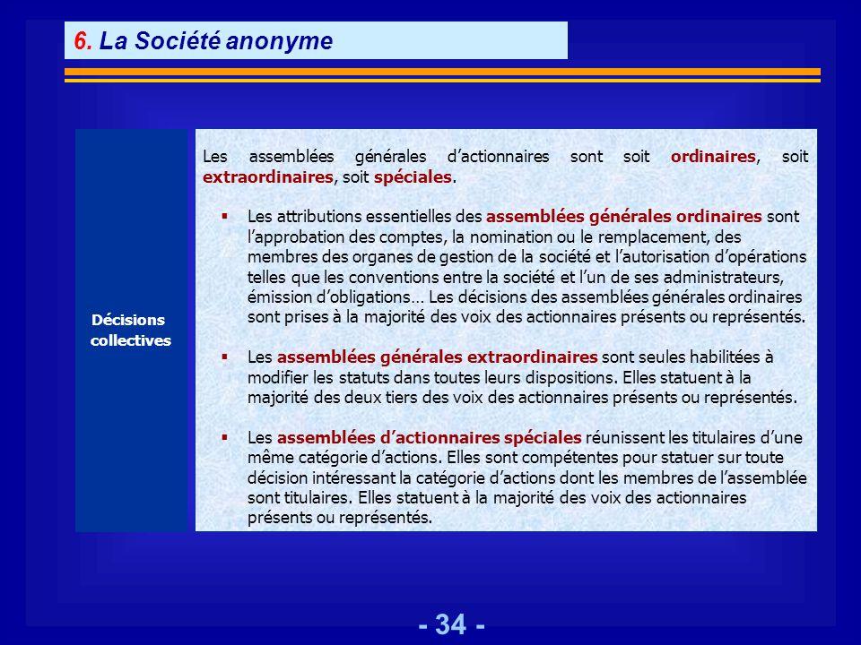 6. La Société anonyme Décisions. collectives. Les assemblées générales d'actionnaires sont soit ordinaires, soit extraordinaires, soit spéciales.