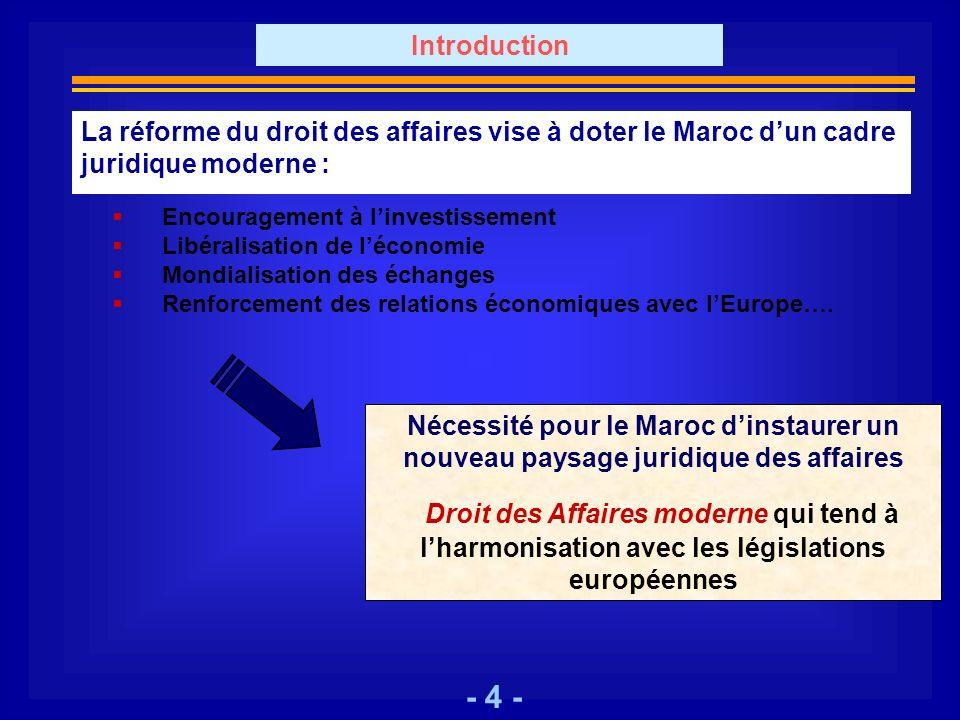 Introduction La réforme du droit des affaires vise à doter le Maroc d'un cadre juridique moderne : Encouragement à l'investissement.