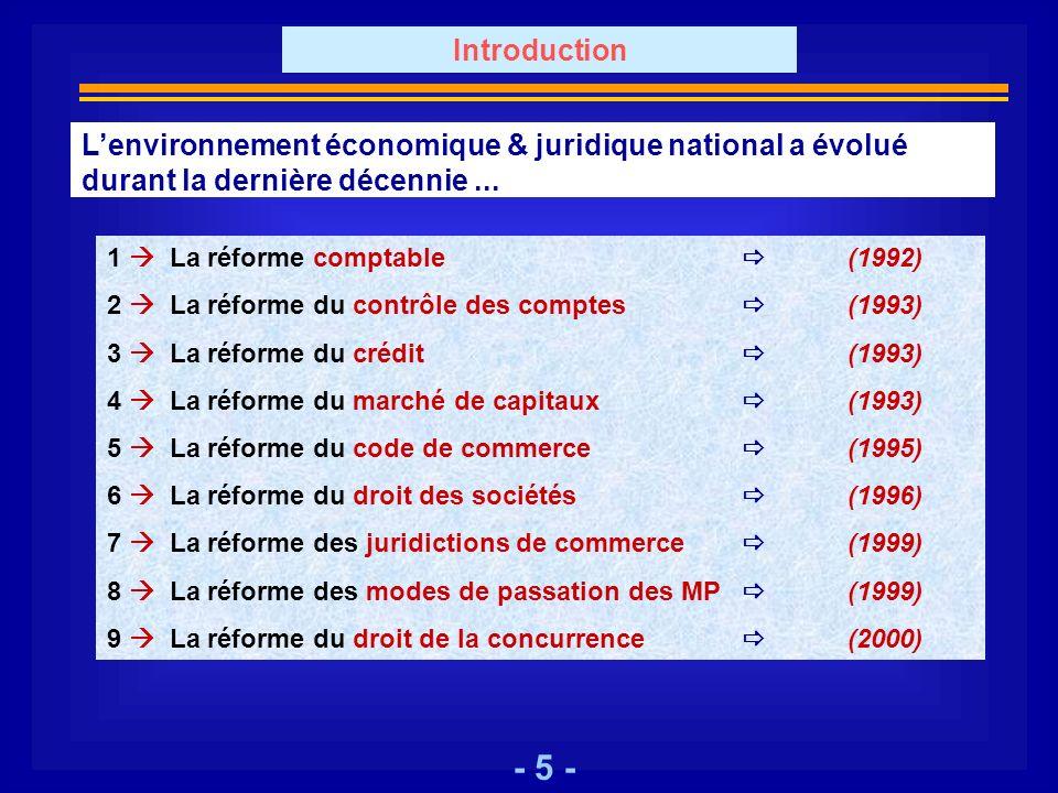 Introduction L'environnement économique & juridique national a évolué durant la dernière décennie ...