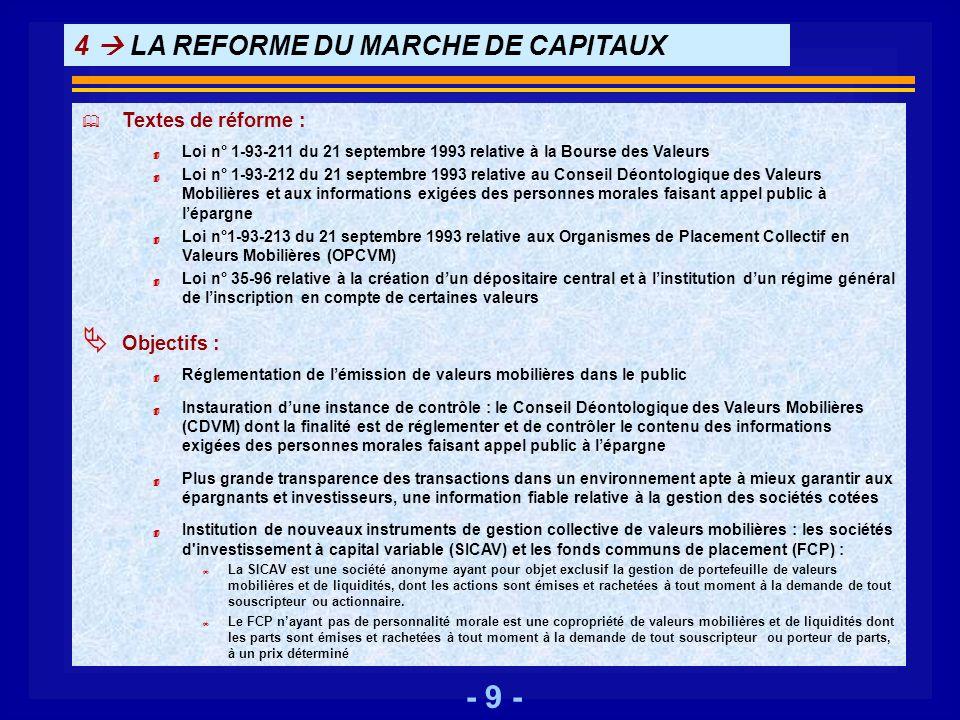 4  LA REFORME DU MARCHE DE CAPITAUX