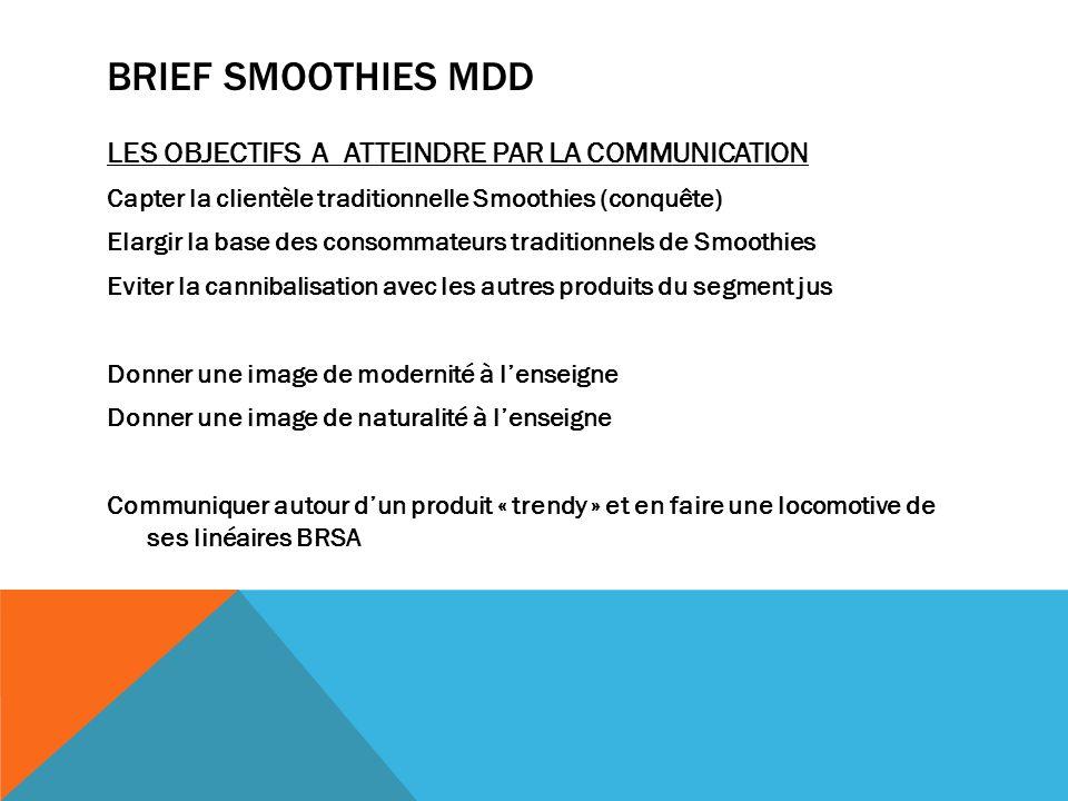 Brief smoothies mdd LES OBJECTIFS A ATTEINDRE PAR LA COMMUNICATION