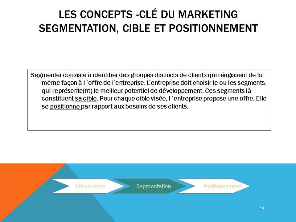 Les concepts -clé du MARKETING Segmentation, cible et positionnement