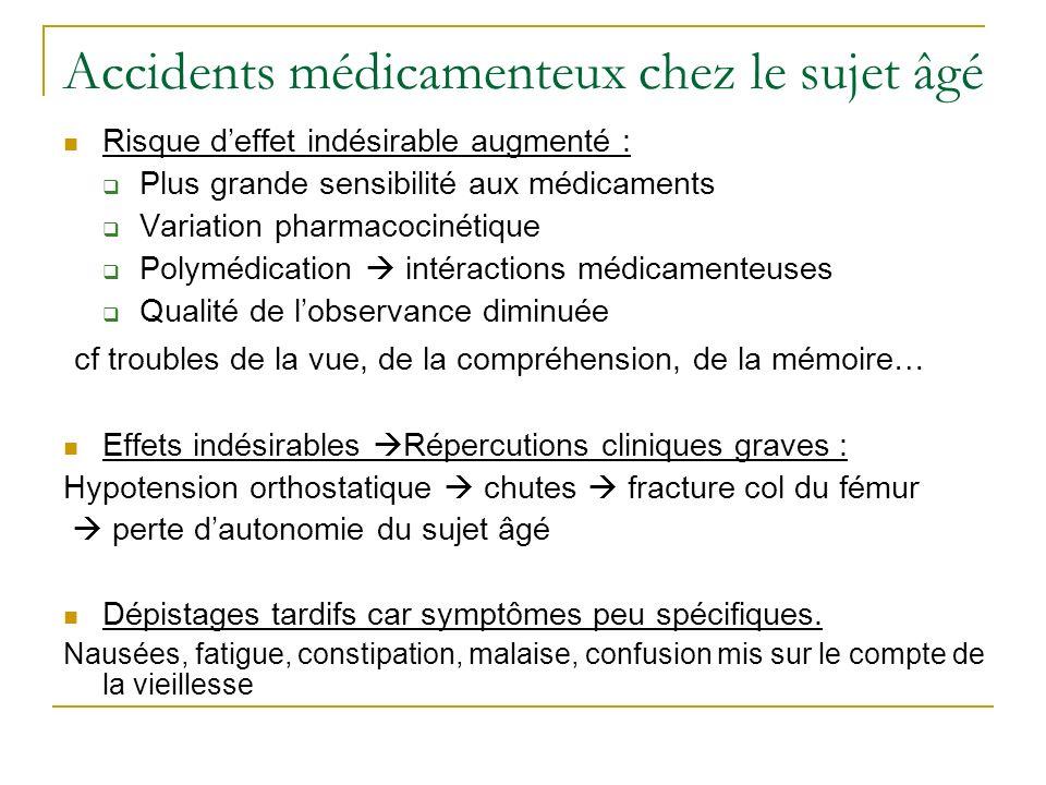 Accidents médicamenteux chez le sujet âgé