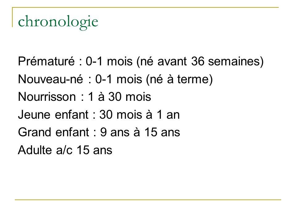 chronologie Prématuré : 0-1 mois (né avant 36 semaines)