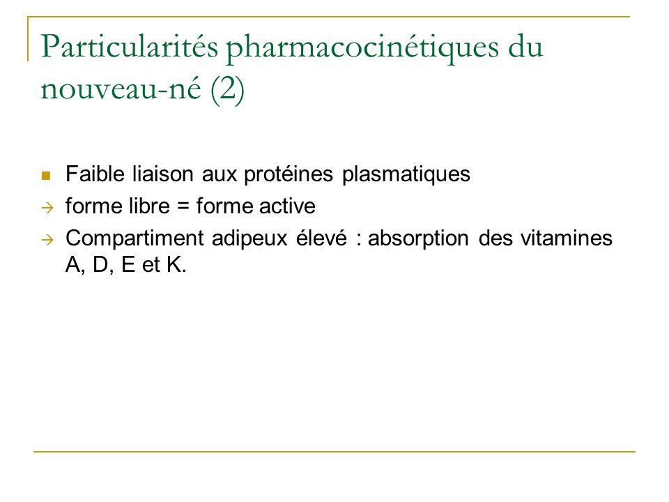 Particularités pharmacocinétiques du nouveau-né (2)