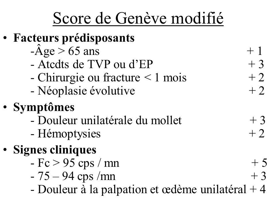 Score de Genève modifié