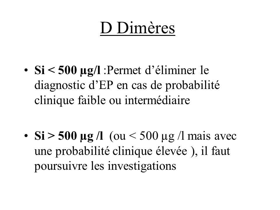D DimèresSi < 500 µg/l :Permet d'éliminer le diagnostic d'EP en cas de probabilité clinique faible ou intermédiaire.