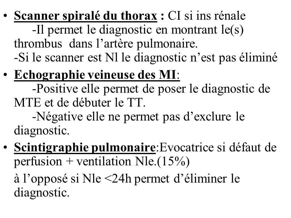 Scanner spiralé du thorax : CI si ins rénale