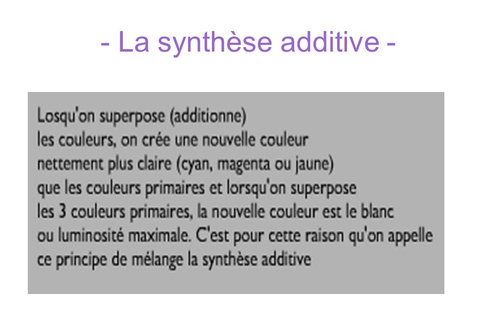 - La synthèse additive -