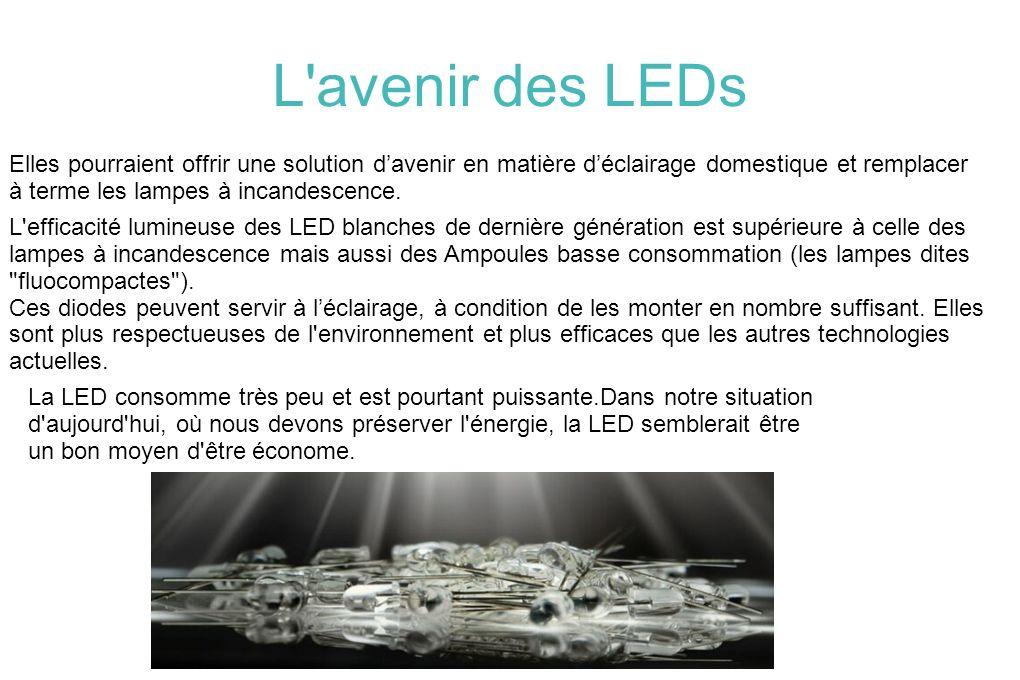 L avenir des LEDs Elles pourraient offrir une solution d'avenir en matière d'éclairage domestique et remplacer à terme les lampes à incandescence.