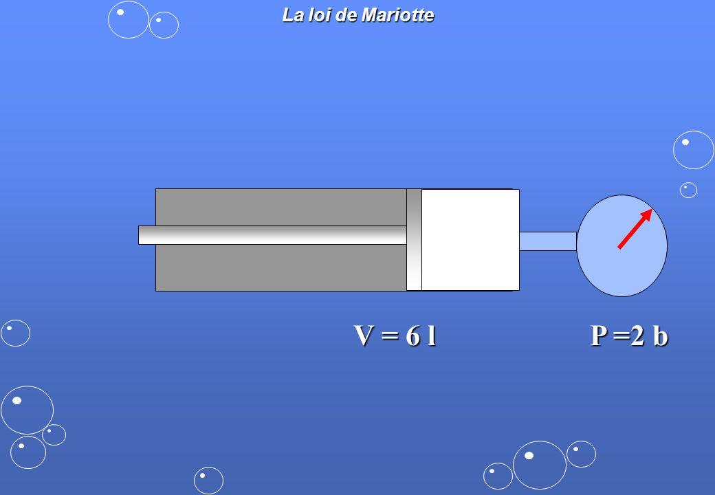 La loi de Mariotte V = 6 l P =2 b