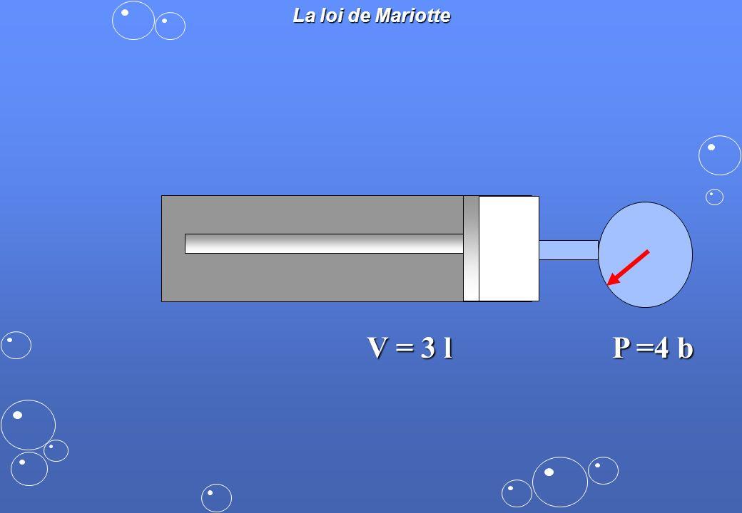 La loi de Mariotte V = 3 l P =4 b