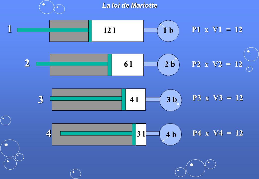 La loi de Mariotte 1. 12 l. 1 b. P1 x V1 = 12. 2. 2 b. 6 l. P2 x V2 = 12. 3 b. 4 l.