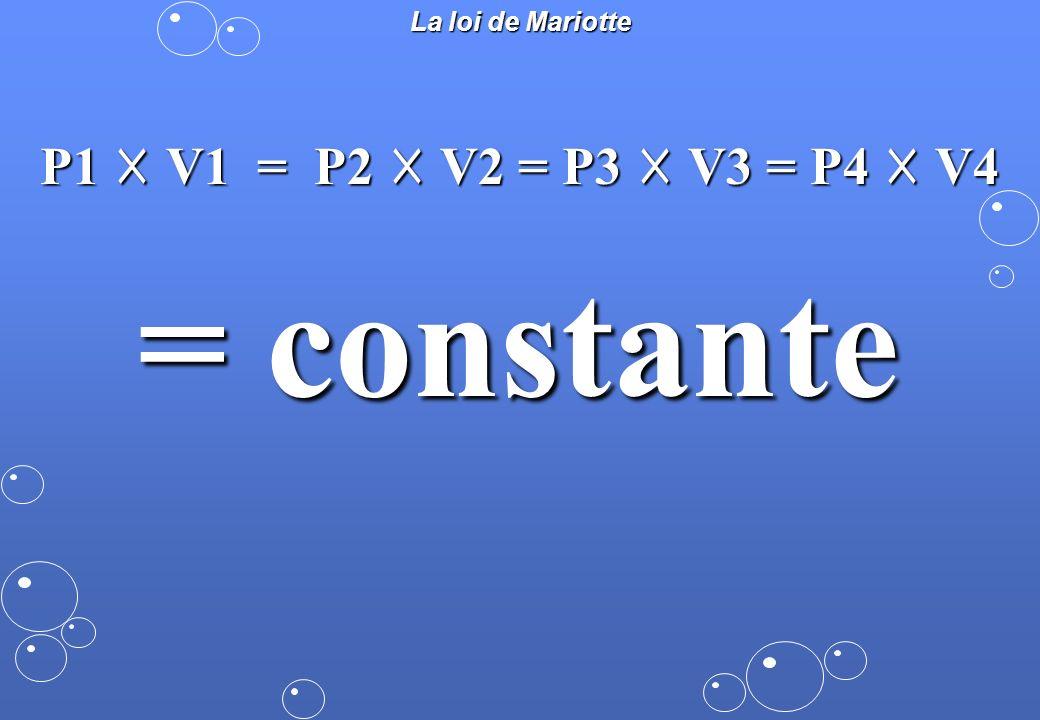 La loi de Mariotte P1 ☓ V1 = P2 ☓ V2 = P3 ☓ V3 = P4 ☓ V4 = constante