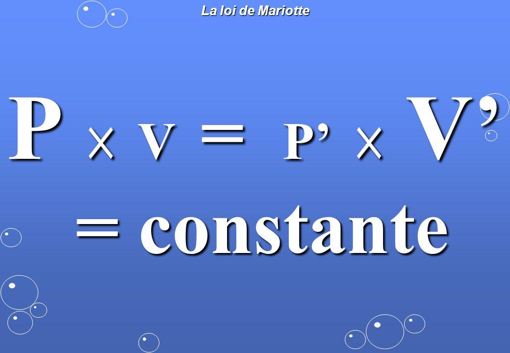 La loi de Mariotte P ☓ V = P' ☓ V' = constante