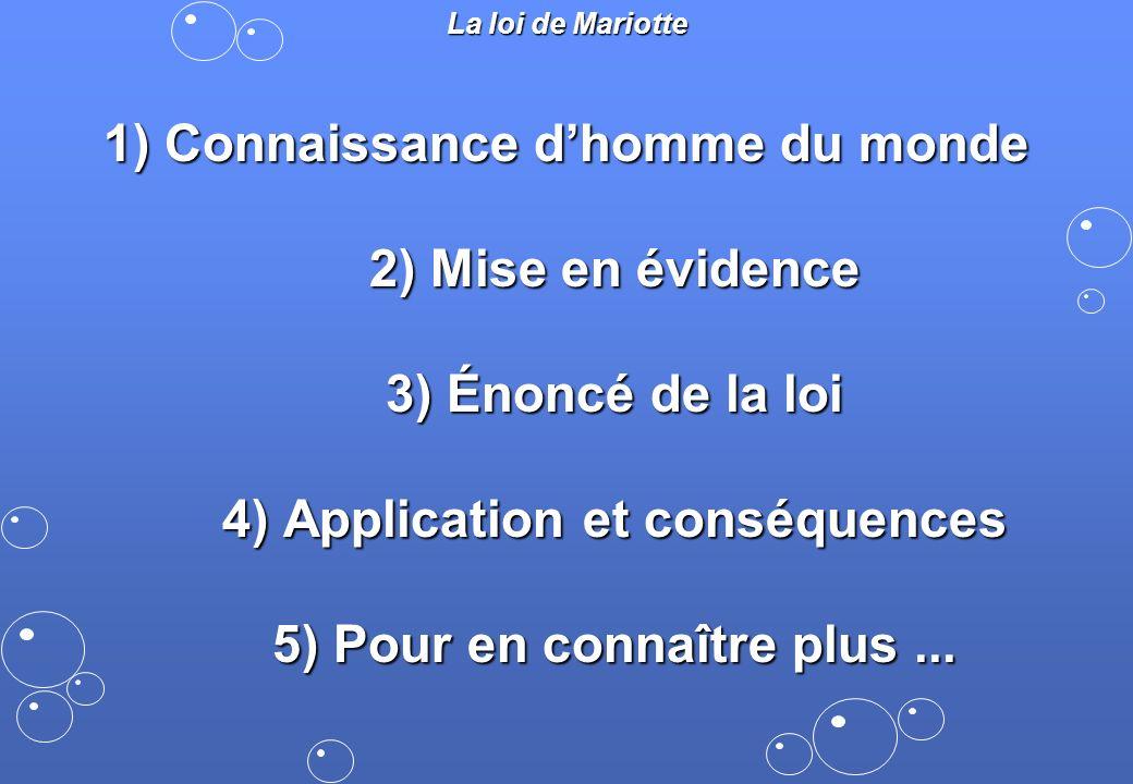 1) Connaissance d'homme du monde 2) Mise en évidence 3) Énoncé de la loi 4) Application et conséquences 5) Pour en connaître plus ...